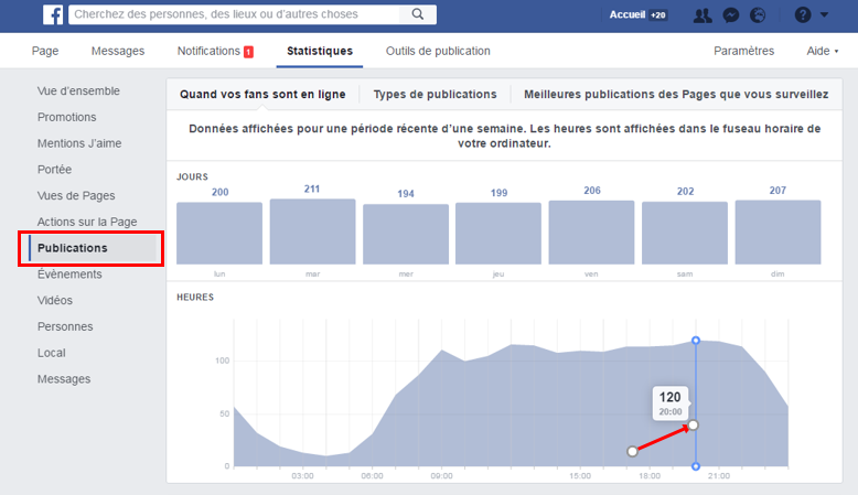Statistiques Page Facebook